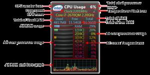 All_CPU_Meter_info